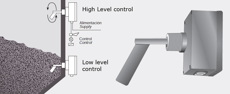 Ako rotating paddle grain level switch